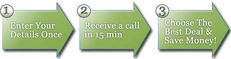 1. Enter Details Once 2. Receive a call in 15 min 3. Choose and save!